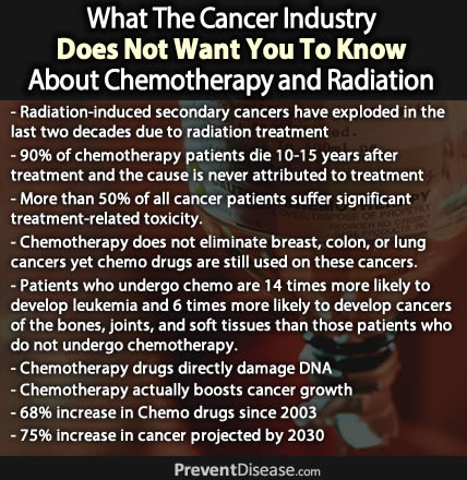 cancer_industry-12