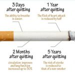 Here Is What Happens The Moment You Stop Smoking