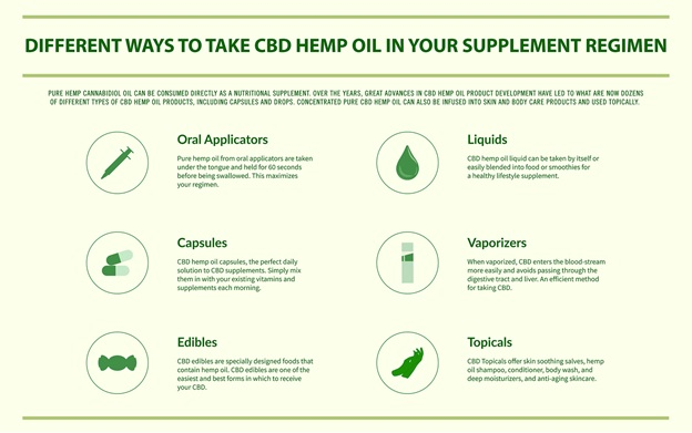 Top 10 faqs about cbd
